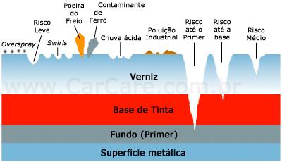 7eead10fd5278 Contaminação e Riscos – Descontaminar – Argila – Clay Bar – Blog Miromi